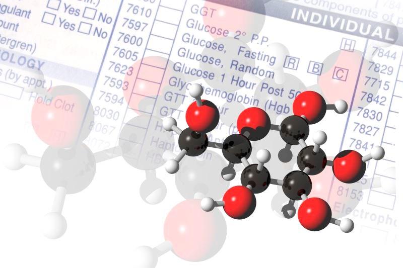 Fasting plasma glucose, BMI elevated 10 years before diagnosis of prediabetes, diabetes.