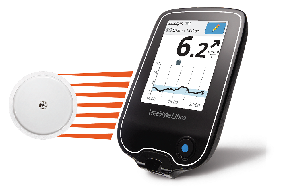 New CGM system reads glucose levels through a sensor worn on the back of the upper arm for up to 10 days. <I>Photo Credit: Abbott Diabetes Care.</I>