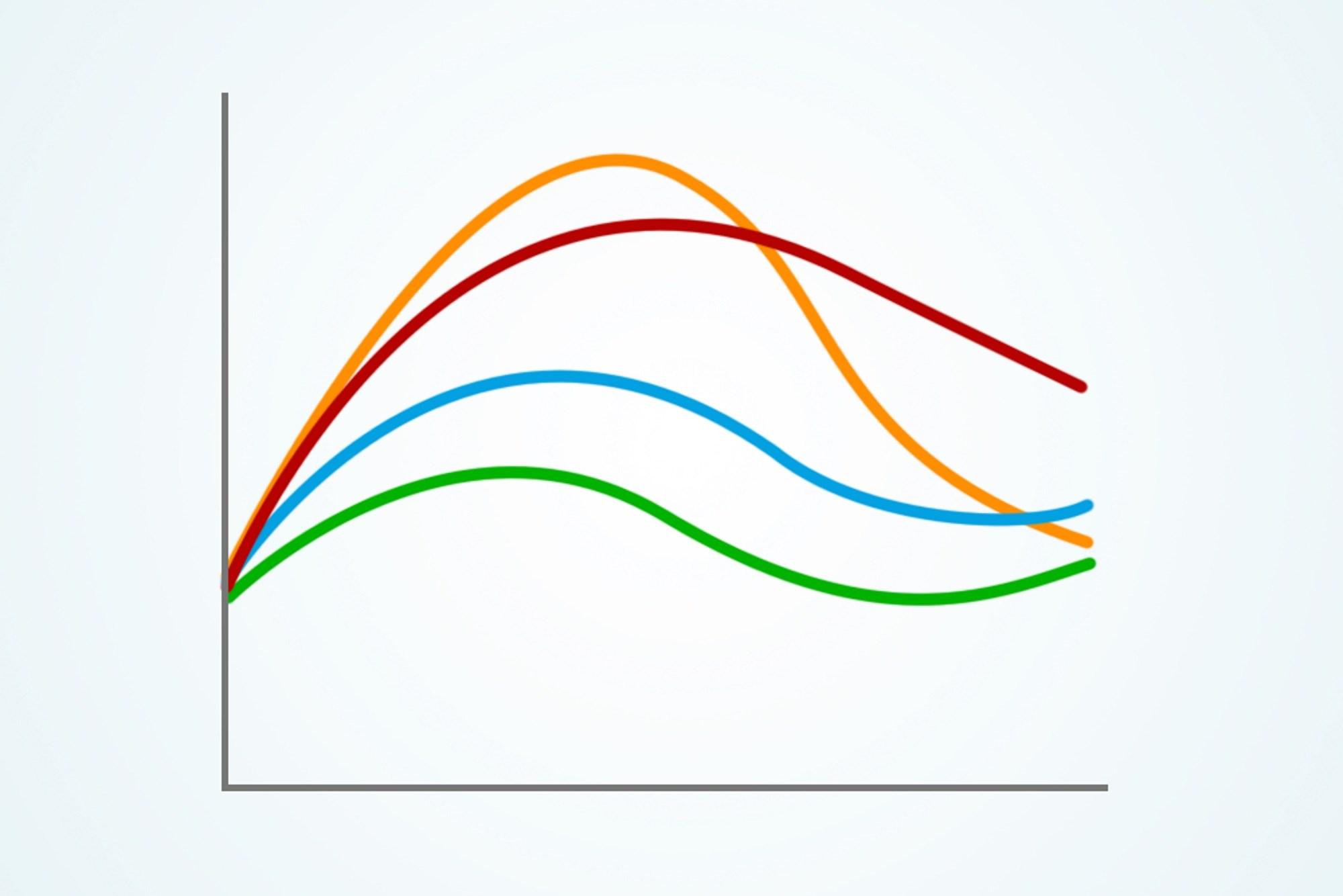 Investigators identified 4 glucose curve patterns that that differed in regard to insulin sensitivity, insulin secretion, obesity, plasma lipids, and low-grade inflammatory markers.