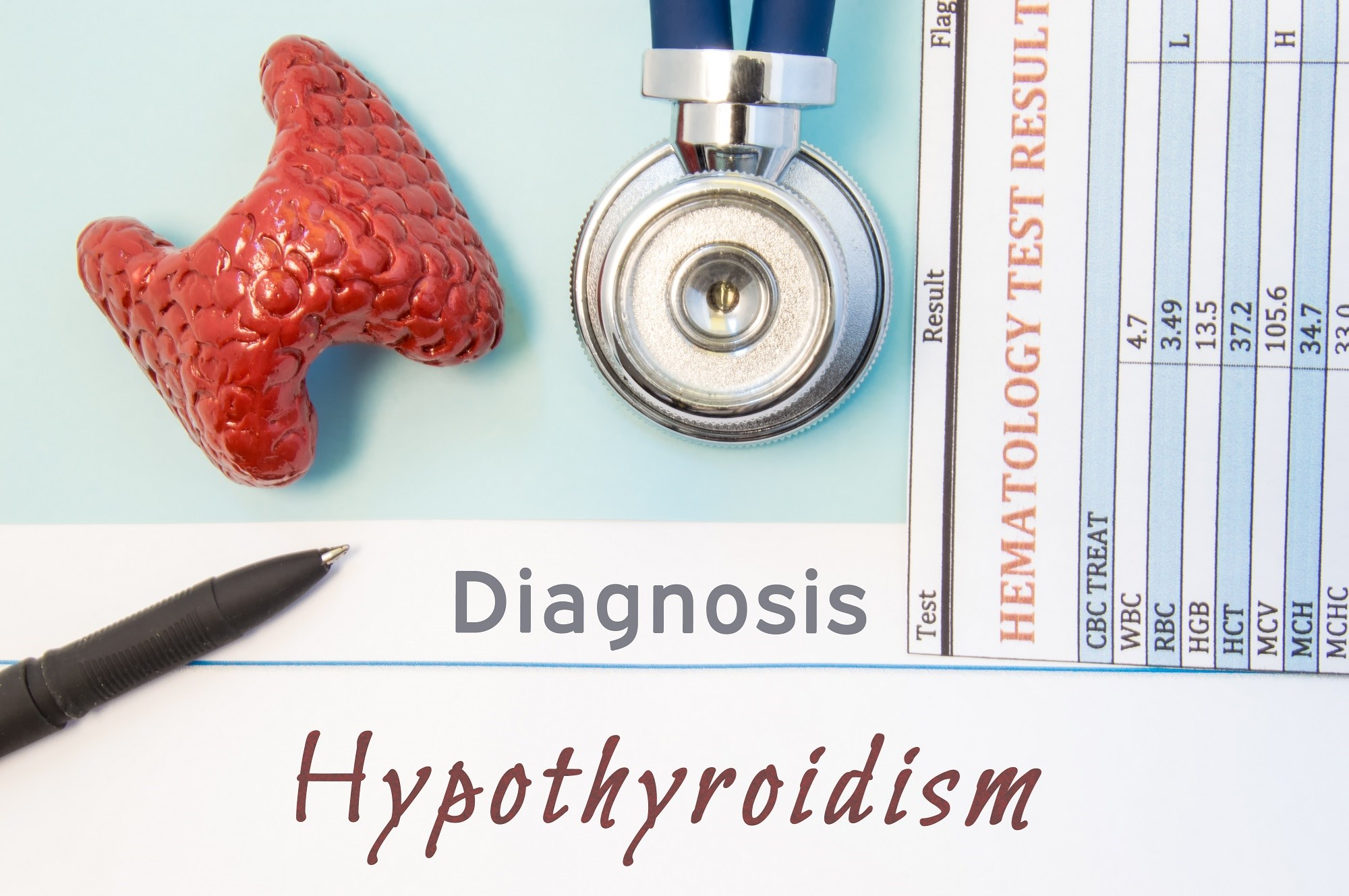 Most cases of permanent congenital hypothyroidism result from thyroid dysgenesis (agenesis or ectopic) or dyshormonogenesis; however, in approximately 5% to 15% of cases, the disease is transient.